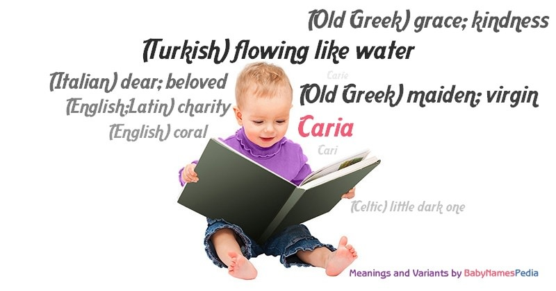 Meaning of the name Caria