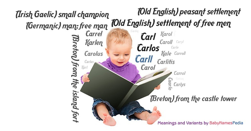 Meaning of the name Carll