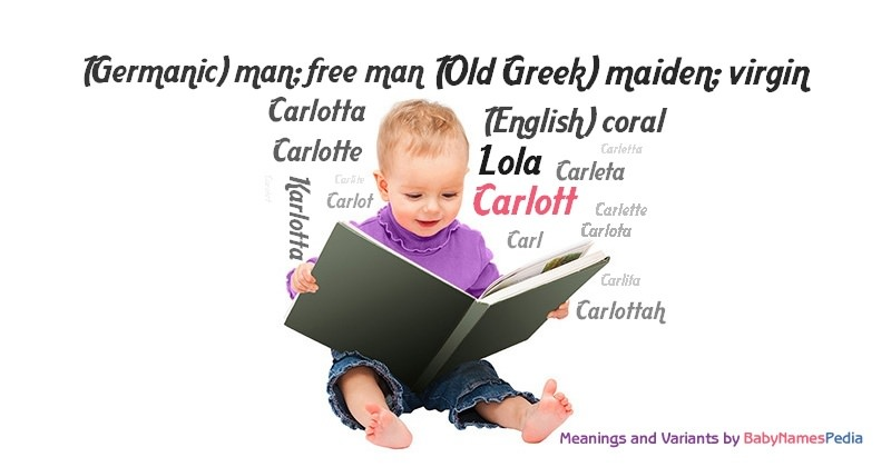 Meaning of the name Carlott