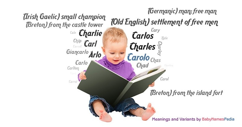 Meaning of the name Carolo