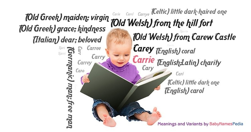 Meaning of the name Carrie