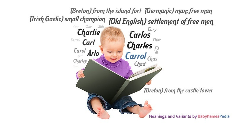 Meaning of the name Carrol