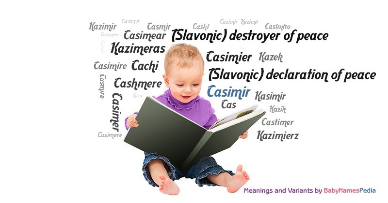 Meaning of the name Casimir