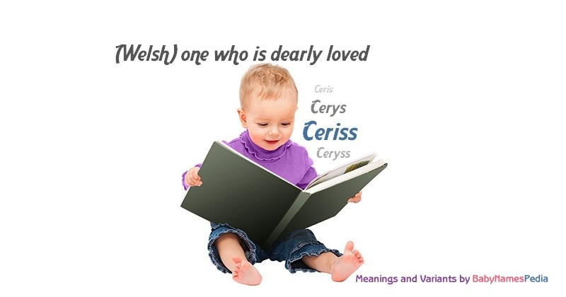 Meaning of the name Ceriss