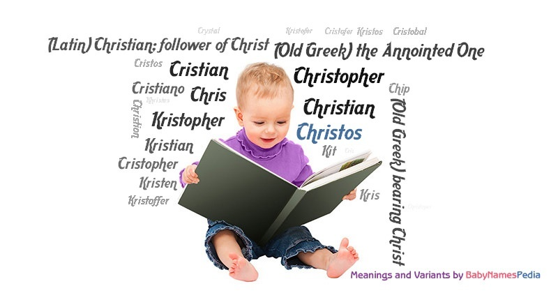 Meaning of the name Christos