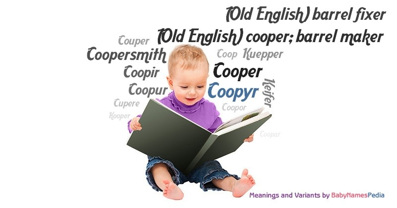 Meaning of the name Coopyr