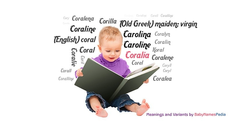 Meaning of the name Coralia