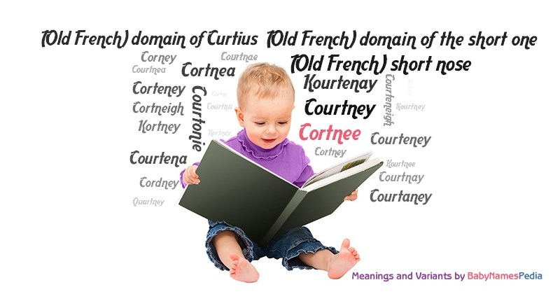 Meaning of the name Cortnee