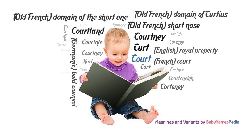 Meaning of the name Court
