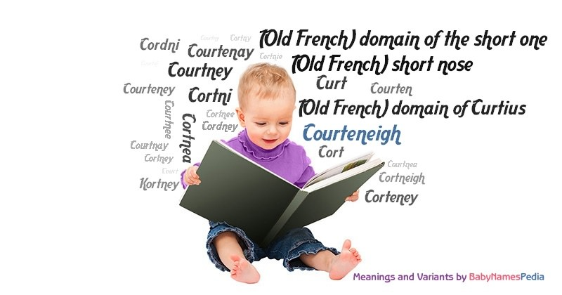 Meaning of the name Courteneigh