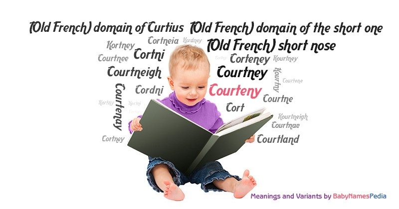 Meaning of the name Courteny