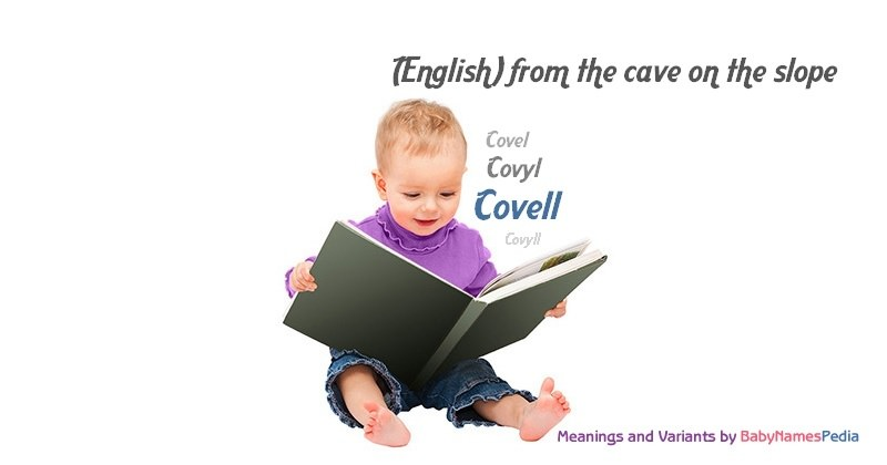 Meaning of the name Covell