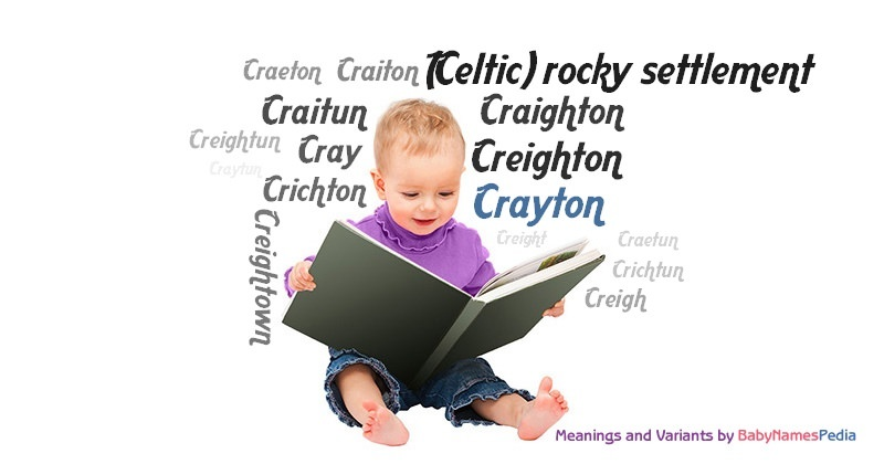 Meaning of the name Crayton
