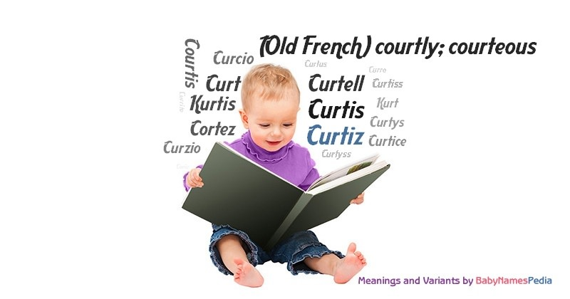 Meaning of the name Curtiz