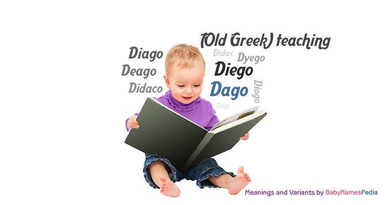Meaning of the name Dago