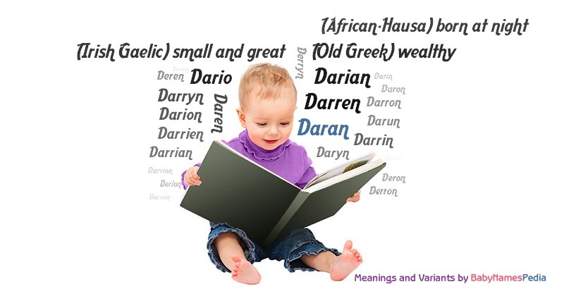 Meaning of the name Daran