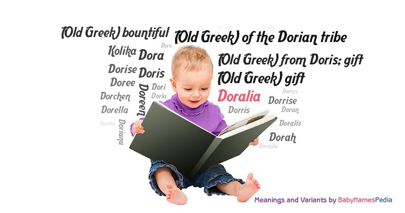 Meaning of the name Doralia