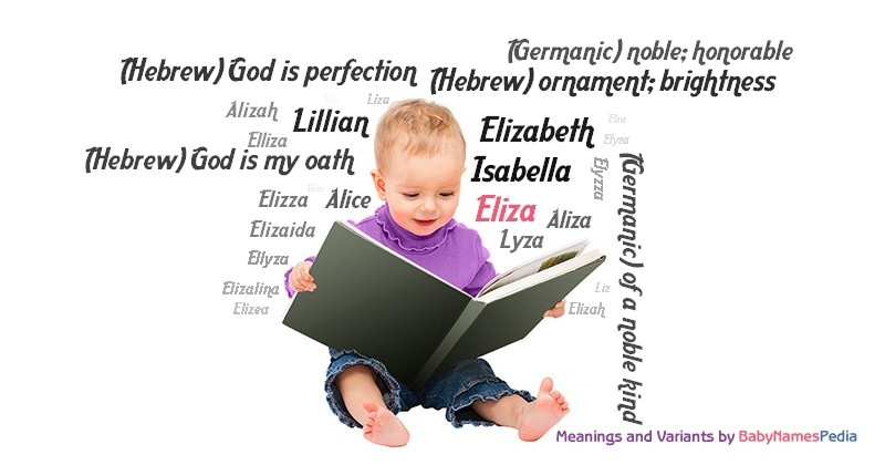 Meaning of the name Eliza