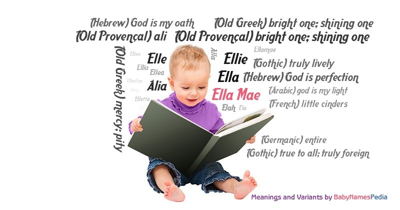 Meaning of the name Ella Mae