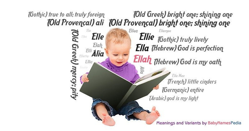 Meaning of the name Ellah