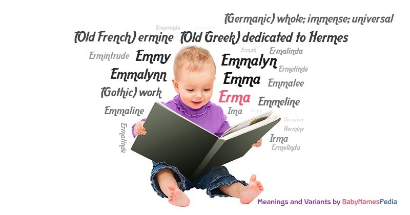 Meaning of the name Erma