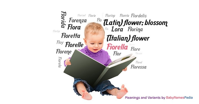 Meaning of the name Fiorella