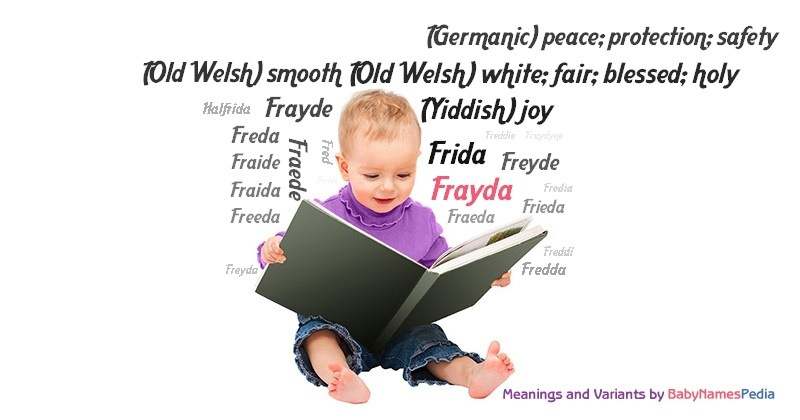 Meaning of the name Frayda