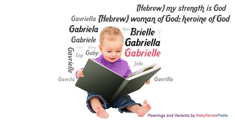Gabrielle - Meaning of Gabrielle, What does Gabrielle mean?
