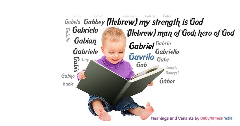 Meaning of the name Gavrilo