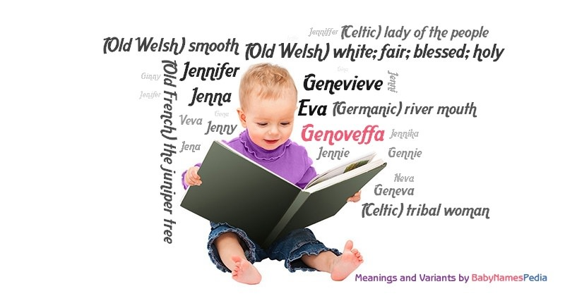 Meaning of the name Genoveffa