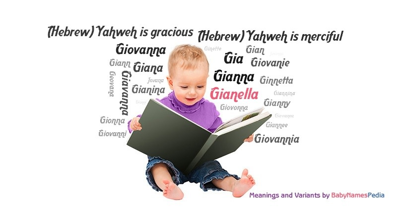 Meaning of the name Gianella