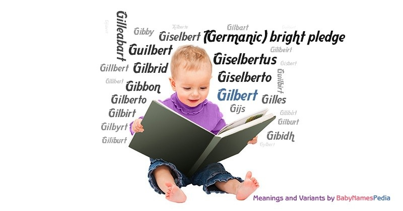 Meaning of the name Gilbert