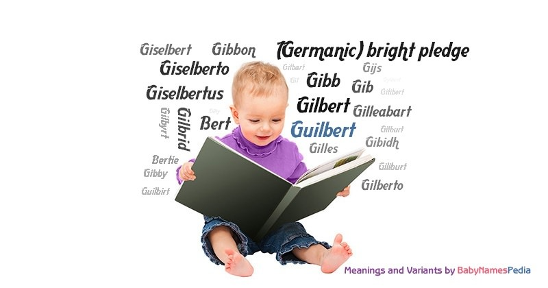 Meaning of the name Guilbert
