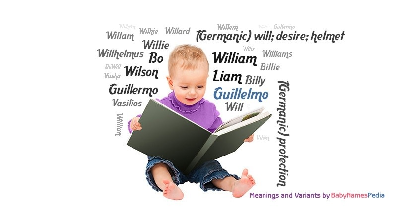 Meaning of the name Guillelmo