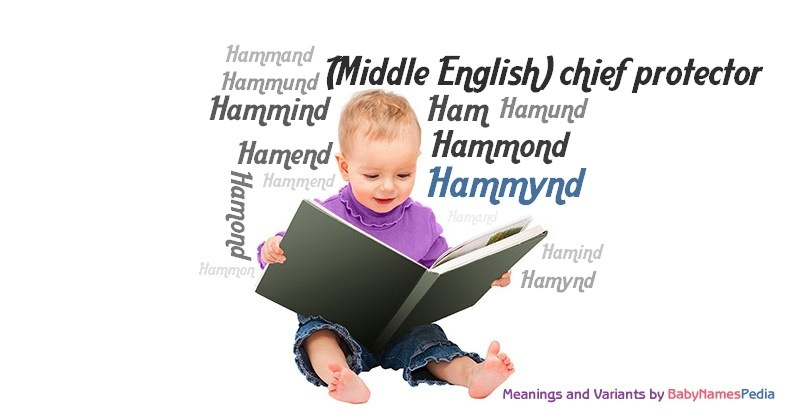 Meaning of the name Hammynd