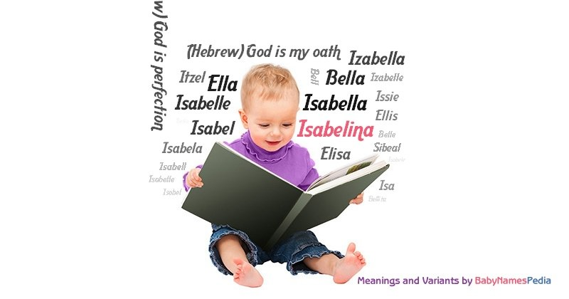 Meaning of the name Isabelina