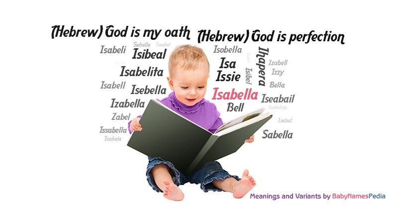 Meaning of the name Isabella