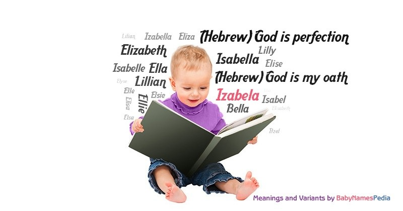 Meaning of the name Izabela