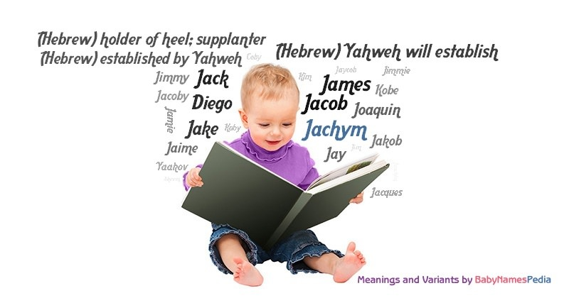 Meaning of the name Jachym