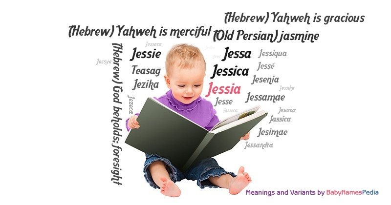 Meaning of the name Jessia