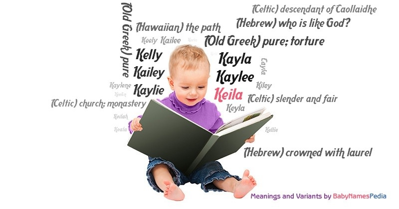 Meaning of the name Keila
