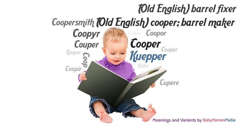 Meaning of the name Kuepper