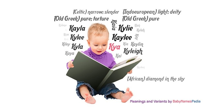 Kya - Meaning of Kya, What does Kya mean?
