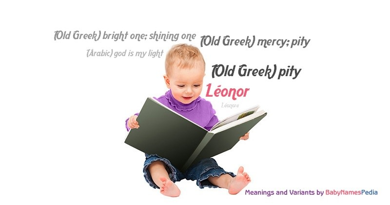 Meaning of the name Léonor