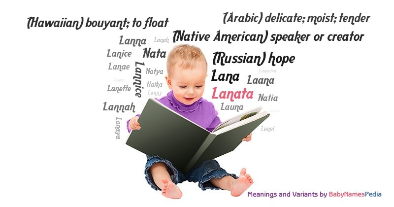 Meaning of the name Lanata