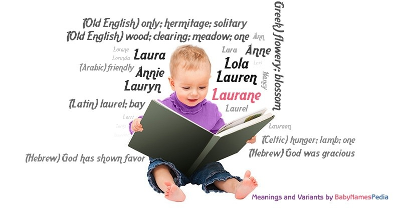 Meaning of the name Laurane