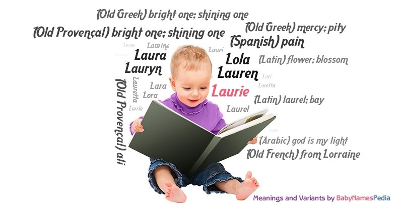 Meaning of the name Laurie