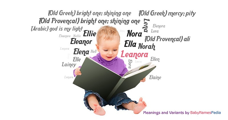 Meaning of the name Leanora