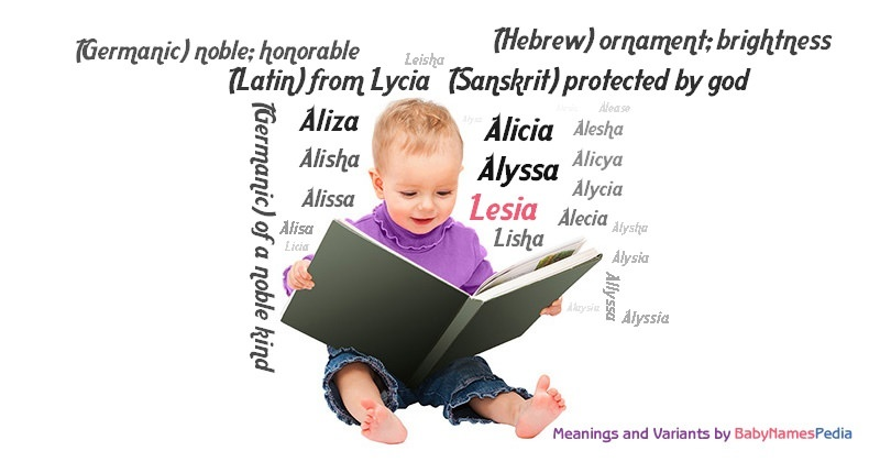 Meaning of the name Lesia