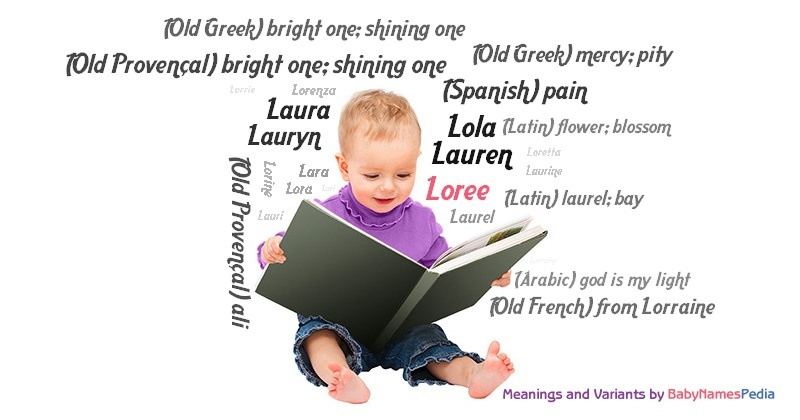 Meaning of the name Loree